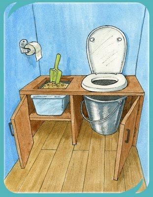 toilettes 224 liti 232 re bio ma 238 tris 233 e alternatives libres